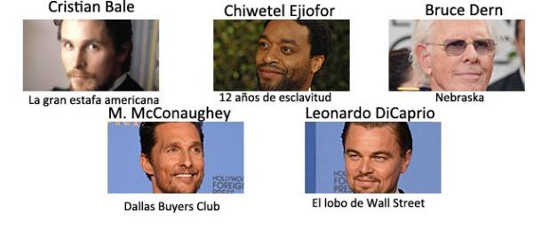 Actores Oscars 2014