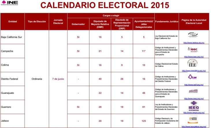 CALENDARIO ELECTORAL 2015 2
