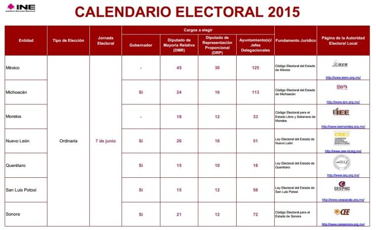 CALENDARIO ELECTORAL 2015 3
