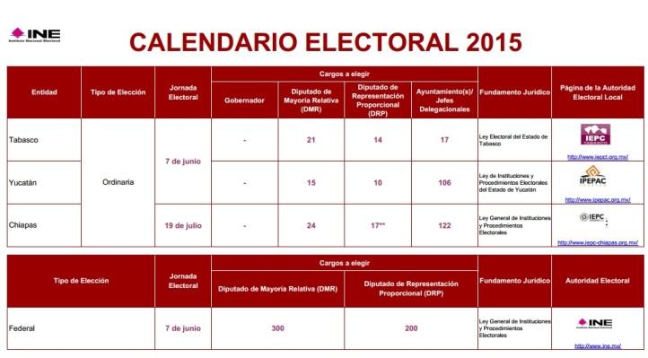 CALENDARIO ELECTORAL 2015 4
