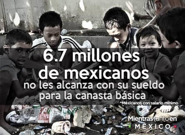 Canasta basica Mexicana