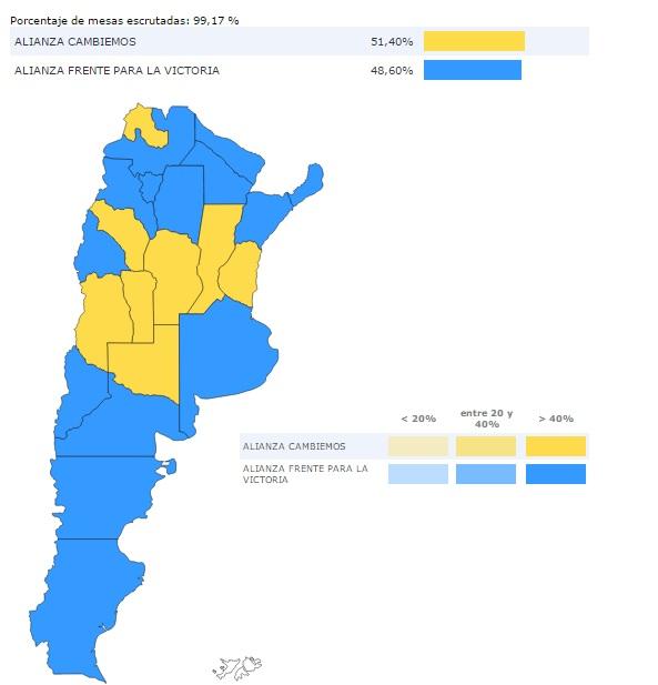 RESULTADOS ELECCIONES ARGENTINA