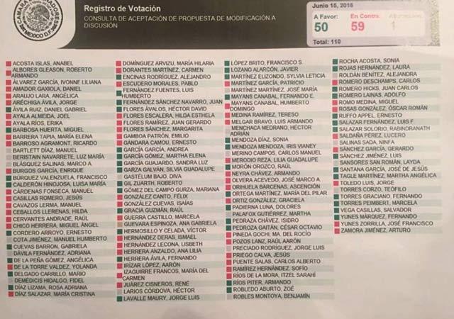 VOTACION LEY 3 DE 3