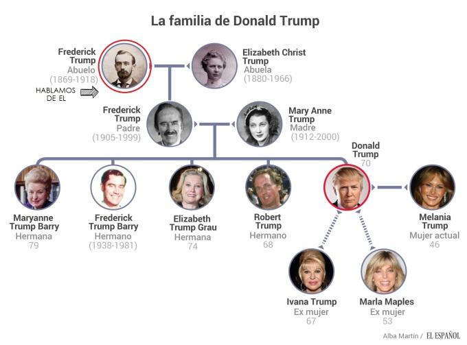 familia-trump-2