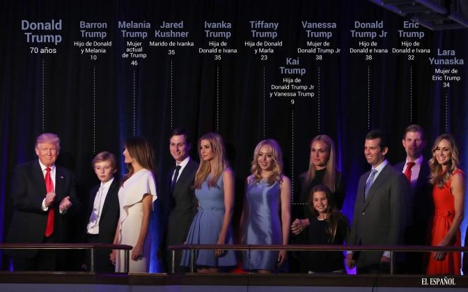 familia-trump